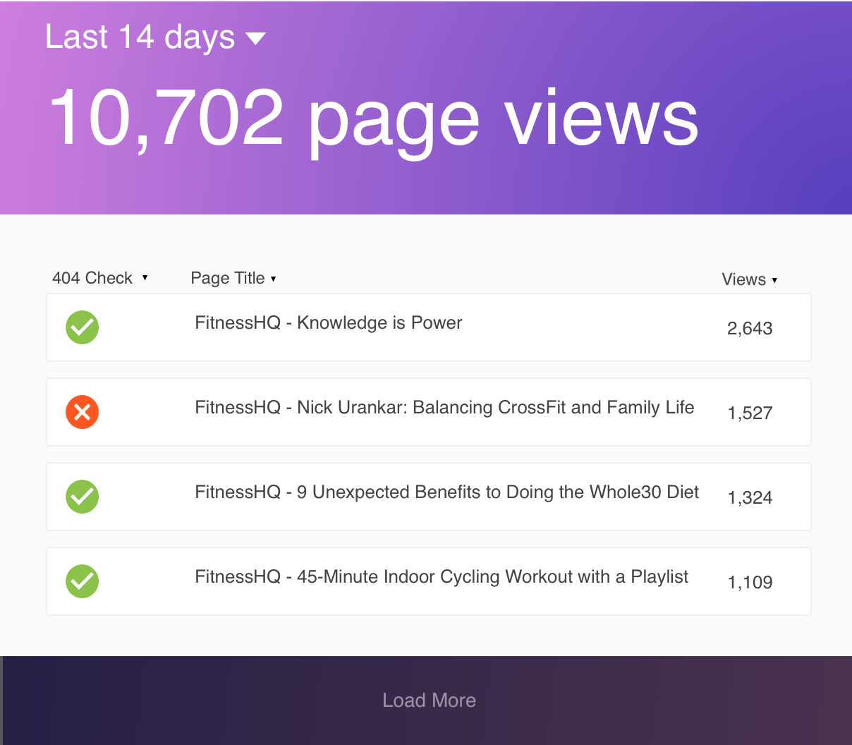 Page views activity stream short@2x